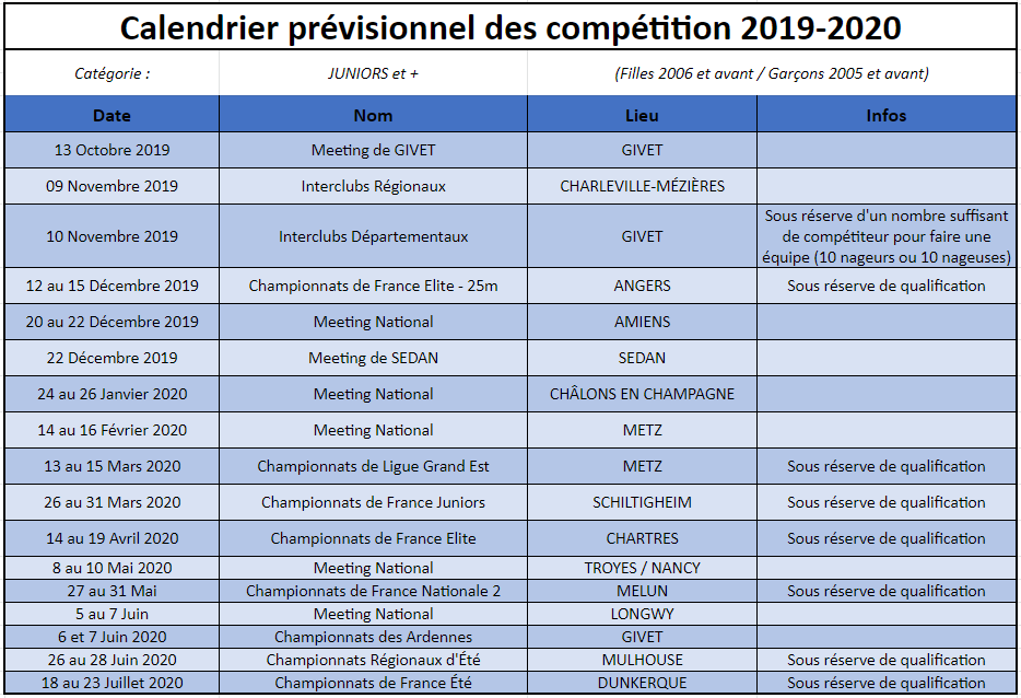 calendrier previs juniors et plus